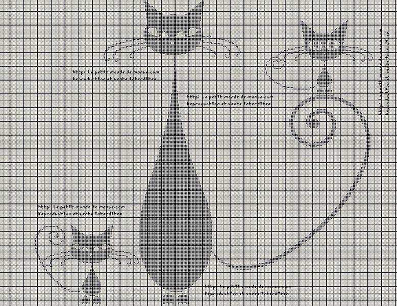 Grilles gratuites : Maman et ses chatons