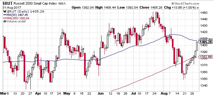 Percée de l'or, assez puissante pour décourager le marché des actions ?