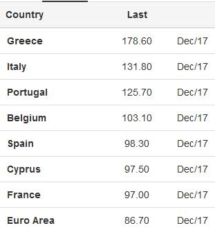 Qui détient la dette italienne de 2'300 mia € ? (update)