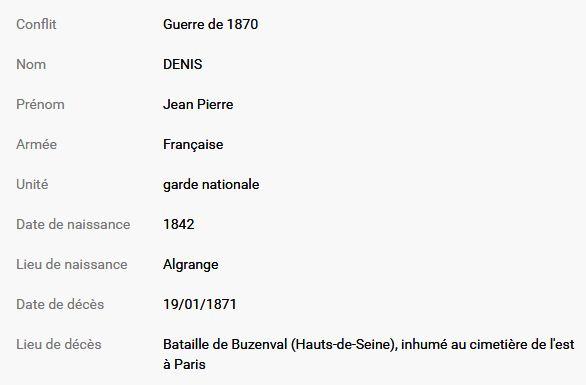 Algrangeois mort pour la France en 1870
