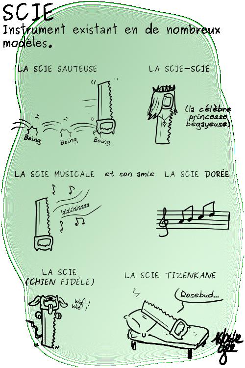 Scie, instrument existant en de nombreux modèles