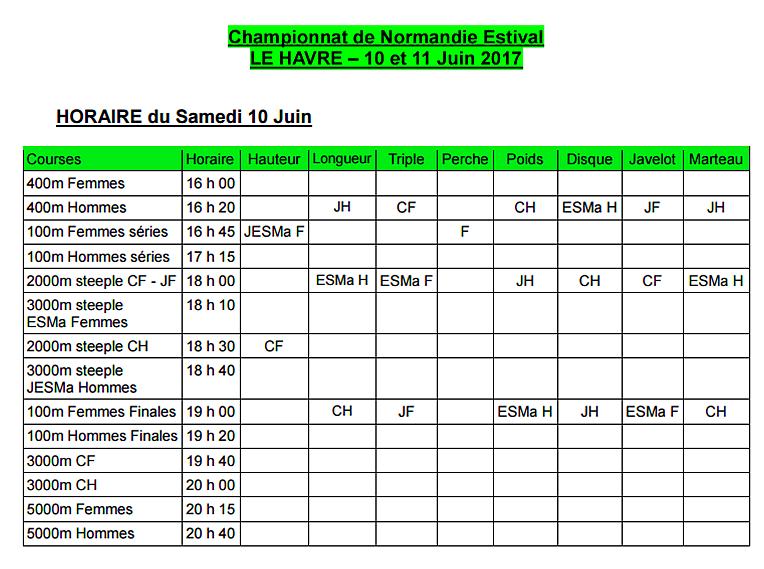 Régionaux Piste CJESM Le Havre  10 et 11 juin 2017
