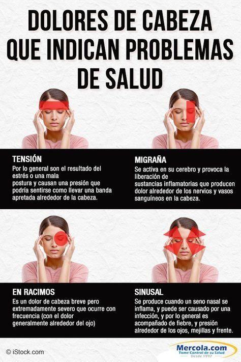 Dolores de cabeza que indican problema de salud