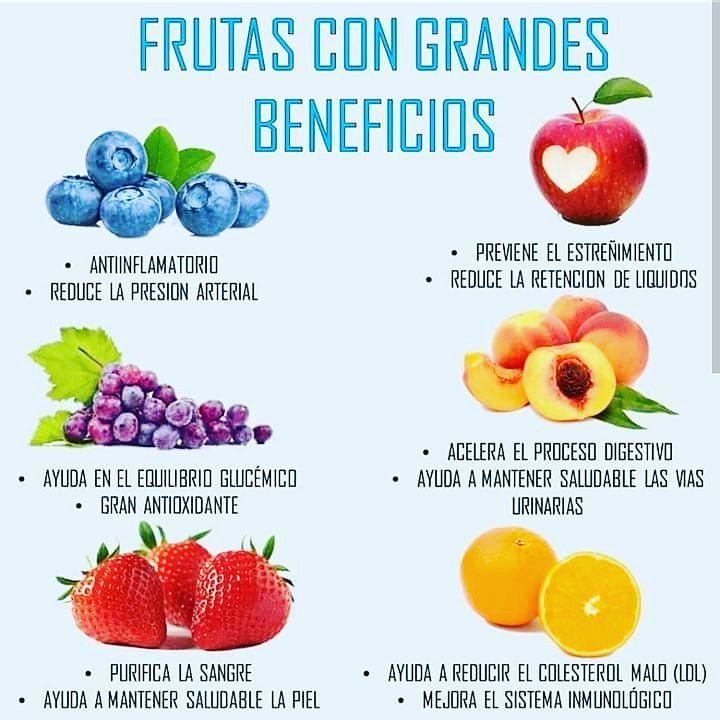 Frutas con grandes beneficios