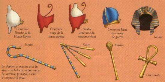 Les symboles du Pharaons