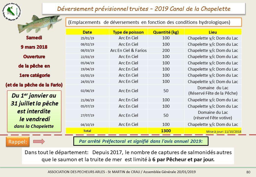 Association des Pêcheurs Arles-St Martin de Crau (APASMC) 89e07ca68f0