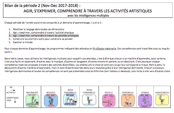 Bilan n°2 ACTIVITES ARTISTIQUES(2017-2018)