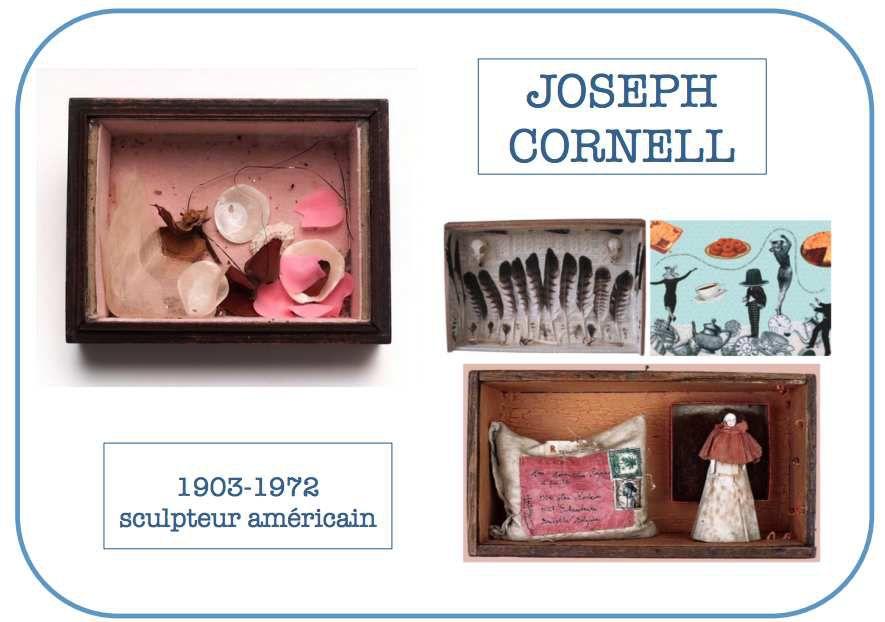 Fiche artiste Joseph Cornell chez Bluedelph