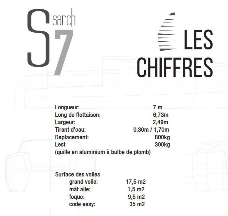 Caractéristiques techniques du Sarch S7