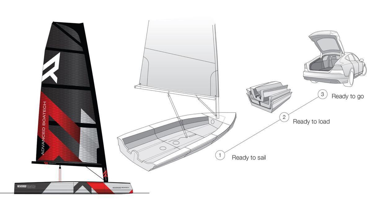 Innovation - Reverso, le premier dériveur démontable, qui tient dans un coffre de voiture
