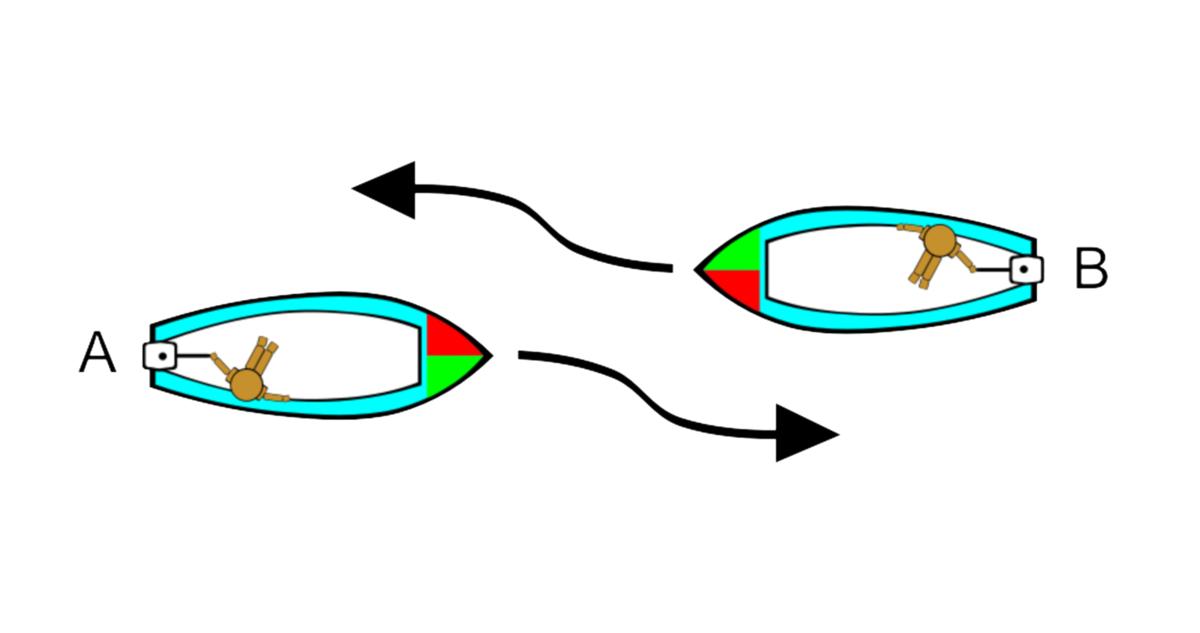 Les règles de barre et de route (2/2) - Les manœuvres d'évitement de collision