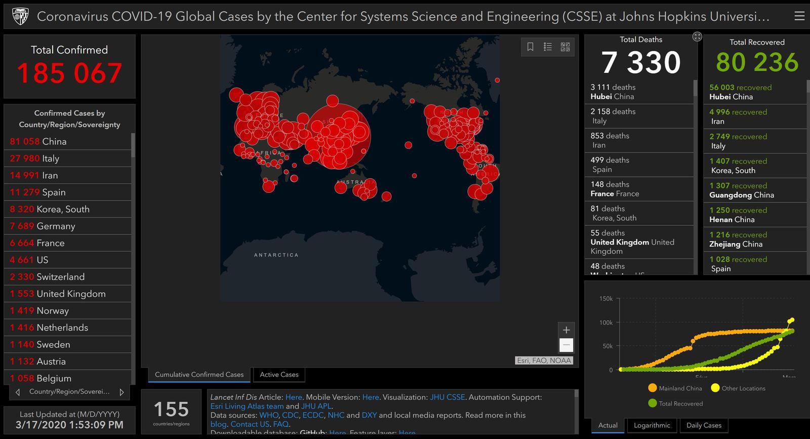 Carte de suivi de l'épidémie de Coronavirus Covid-19