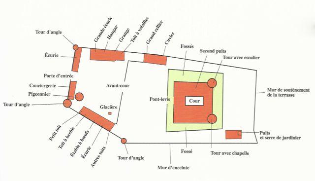 Plan du manoir de Lavoux-Martin et de ses dépendances à partir des documents étudiés (Mise au net : Max Aubrun)