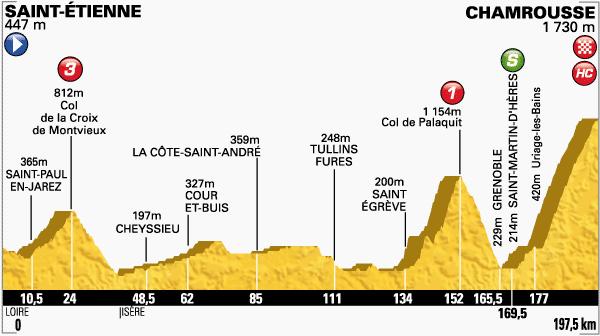 [Ven 18 Juil] Tour de France 2014 (Etape 13) : Saint-Etienne / Chamrousse : Programme TV !