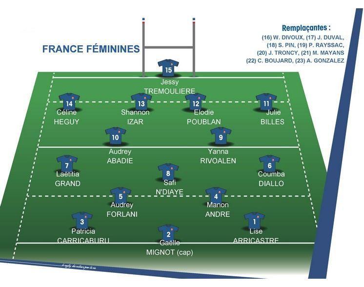 [Sam 21 Mar] Rugby (tournoi des VI Nations Féminin) Angleterre / France, à suivre en direct à 20h20 sur France 4 !
