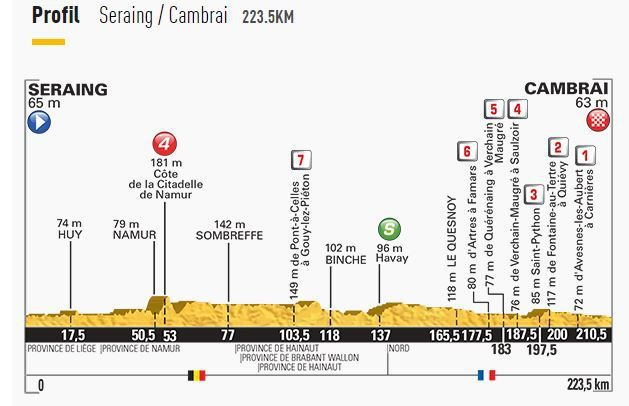[Mar 07 Juil] Tour de France 2015 (Etp 4) : Seraing / Cambrai : Programme TV