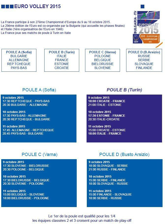 [Ven 09 Oct] Volley (Euro 2015) France / Croatie, à suivre en direct à 18h00 sur BeIN SPORTS 1 !