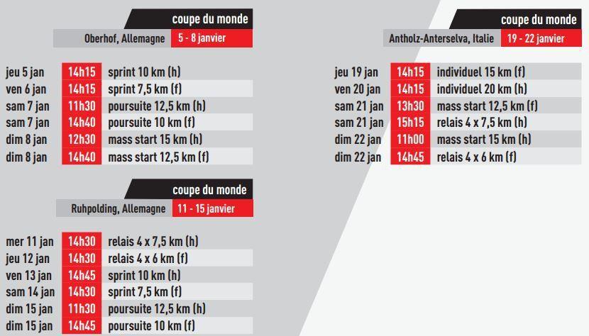 [Infos TV] L'intégralité de la saison de biathlon à suivre en clair et en direct sur la chaîne l'Equipe !