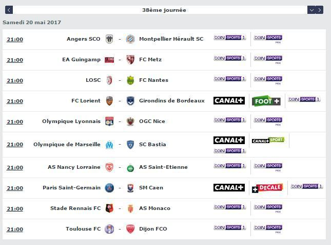 [Infos TV] Football - Découvrez la programmation TV à venir du championnat de Ligue 1 !