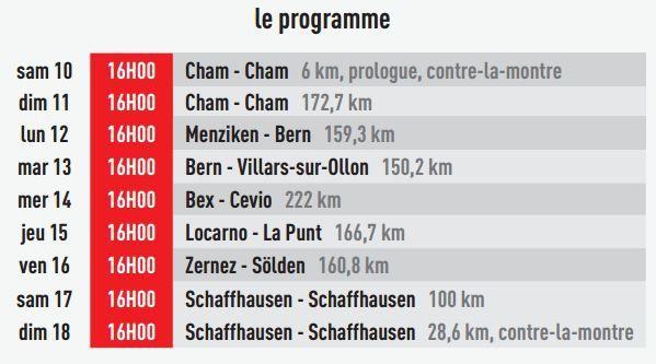[Infos TV] Cyclisme - le Tour de Suisse à suivre en exclusivité sur la chaîne L'Équipe !