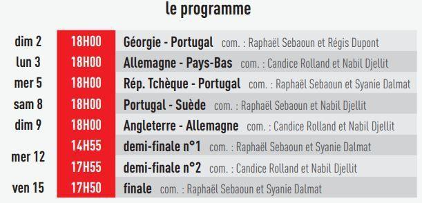 [Infos TV] Football - le Championnat d'Europe des -19 ans à suivre sur la chaîne l'Equipe !