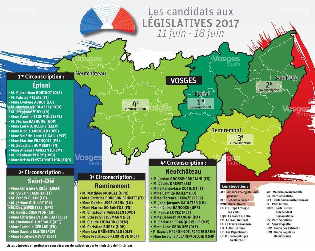Elections présidentielles, 4 ème circonscription : un choix difficile