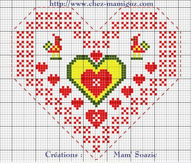 Quatrième Cœur à broder ST Valentin, Style Hongrois: 2 ème partie.