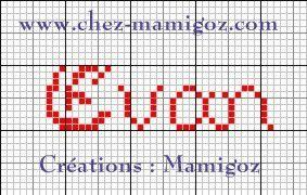 Quelques prénoms pour vos Etuis Mouchoirs et Alphabets utilisés