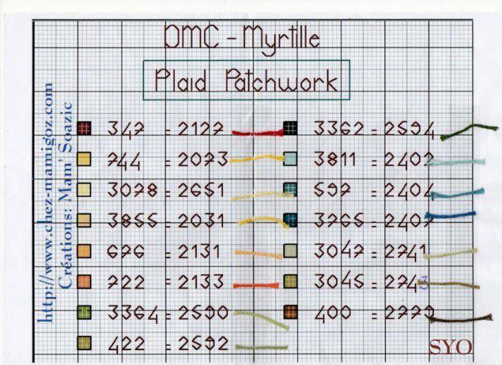 Le Plaid Patchwork de Mamigoz: Tutoriel de départ et case 1