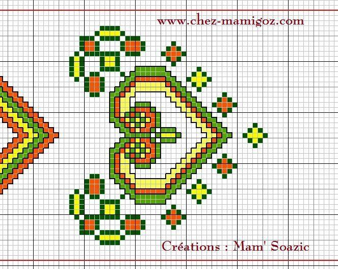 Cache Clavier OrdinateurBreizh: les derniers motifs