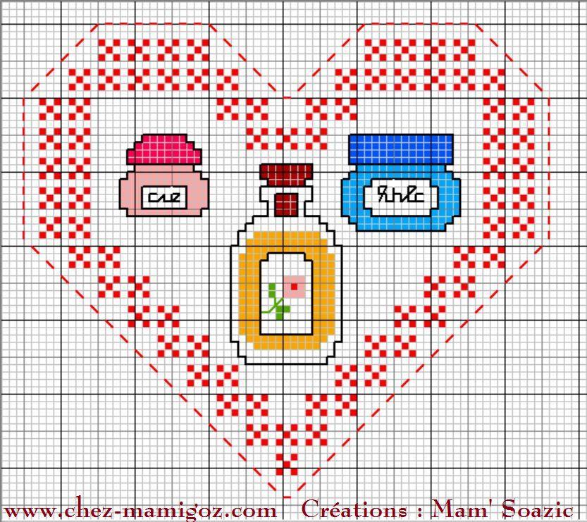 Cœur Valentin,Flacons de salle de bains: face A