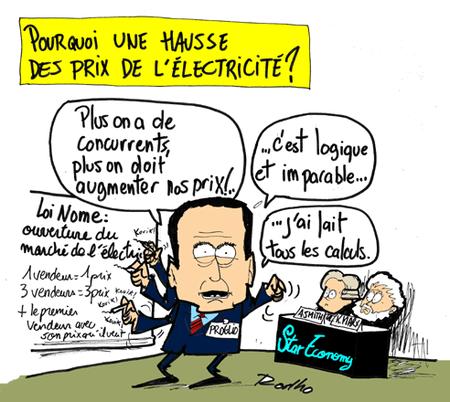 + 5,9% de l'électricité au 1er juin 2019: hausse anti-sociale, techniquement infondée et juridiquement contestable