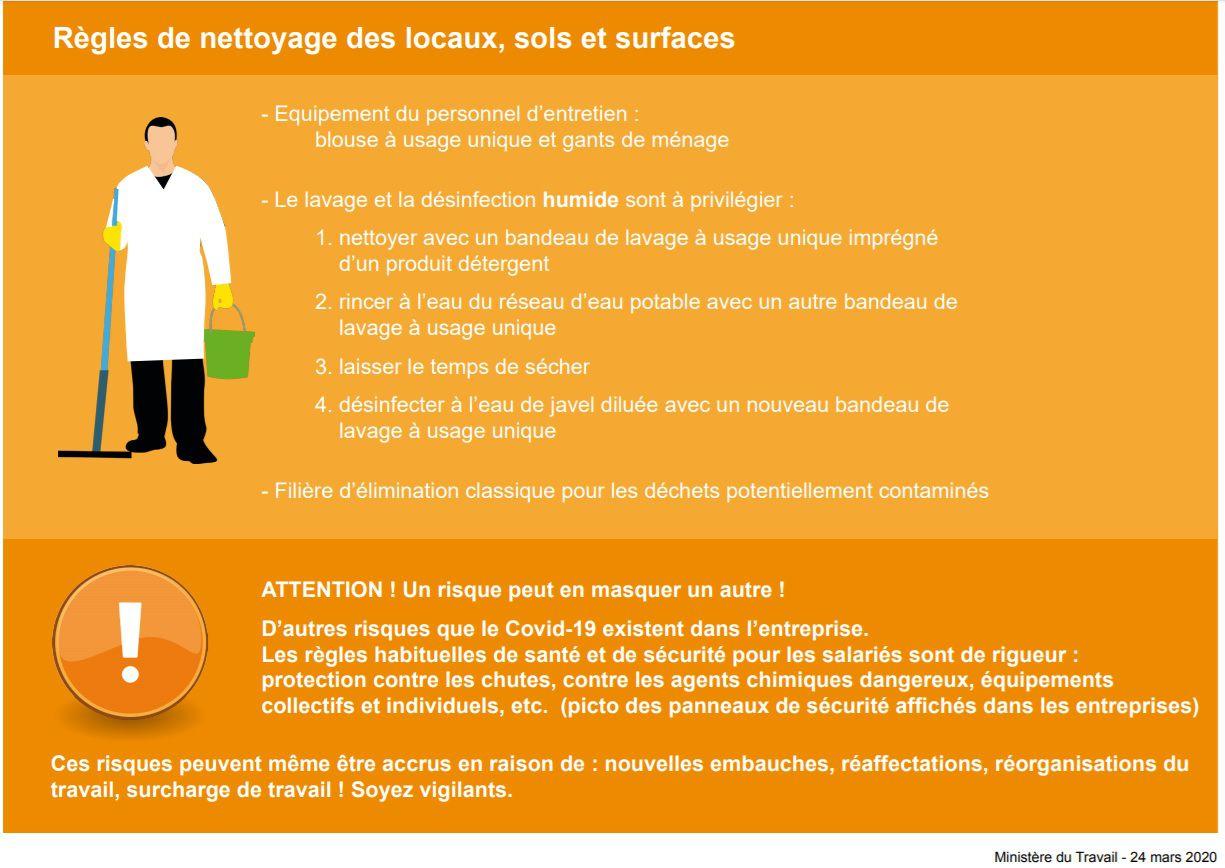 Plaquette du Ministère du Travail concernant les obligations de l'employeur