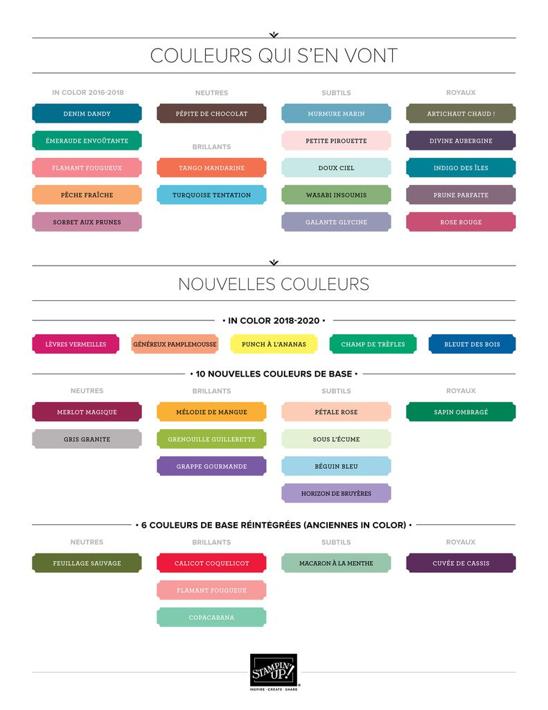 REFONTE DES COULEURS STAMPIN UP