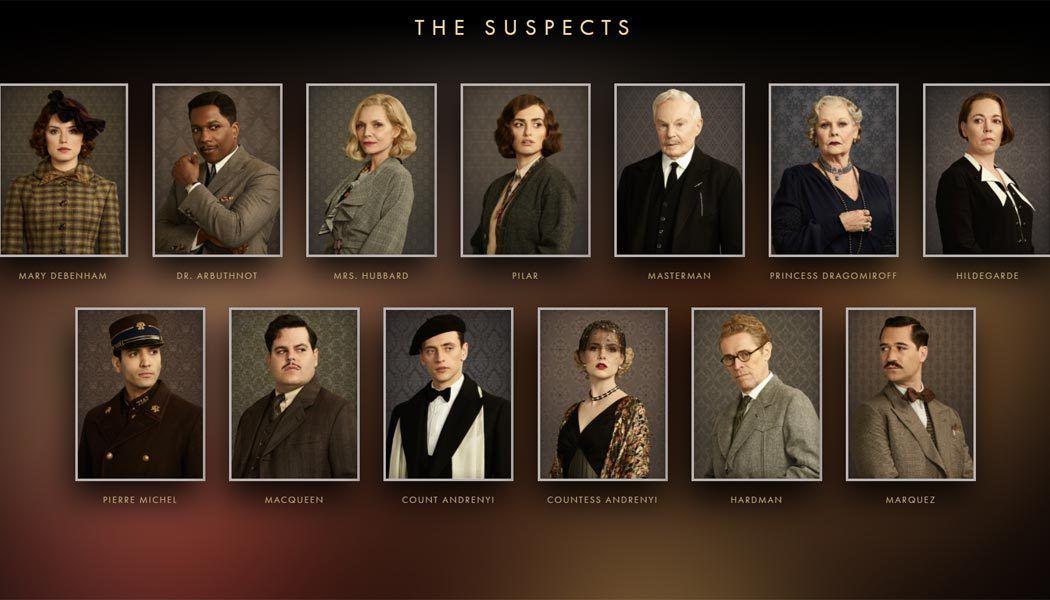 Mord im Orientexpress - Kenneth Branagh