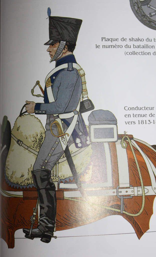 Conducteur du train d'artillerie de la ligne 1815022