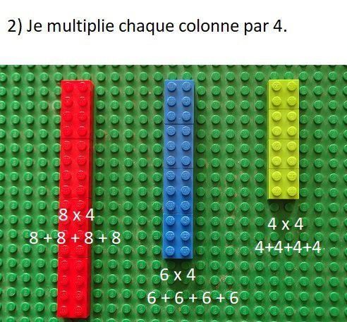 La multiplication posée avec des légos ce1 ce2 Ulis