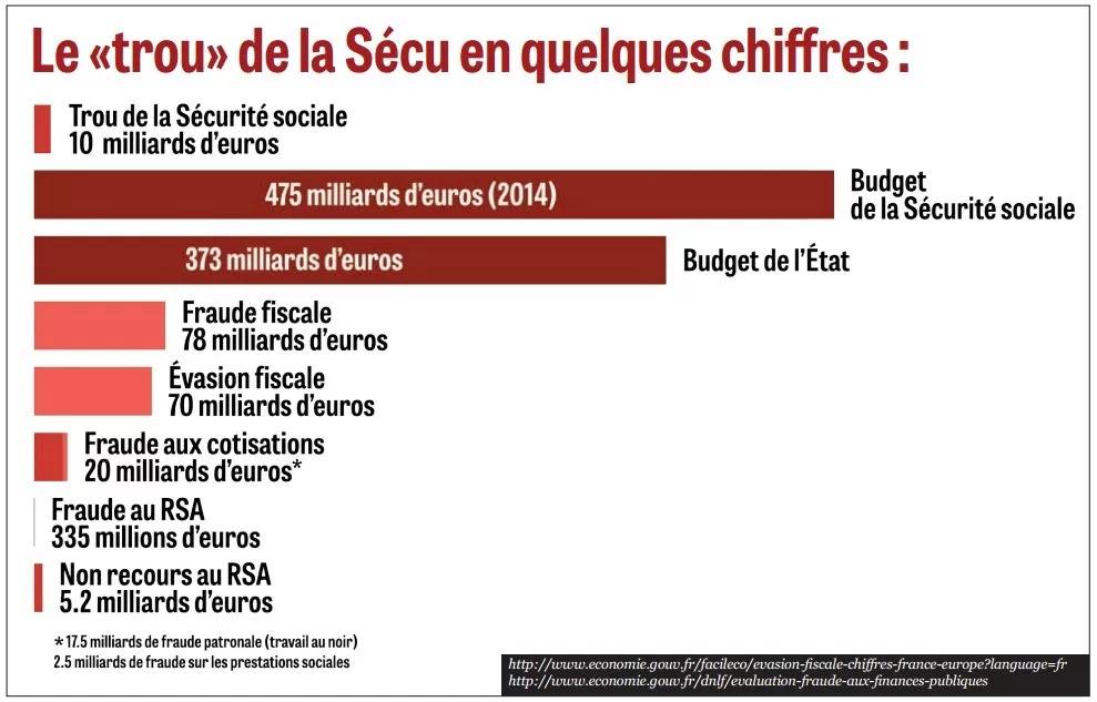 C'est confirmé, Macron impose 1 milliard de coupes budgétaires aux hôpitaux publics