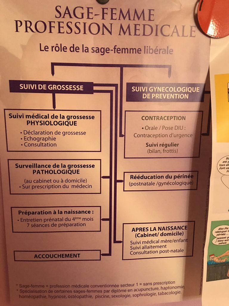 CASTELNAU D'ESTRETEFONDS - POUR VOUS MESDAMES - LE RÔLE D'UNE SAGE FEMME LIBÉRALE