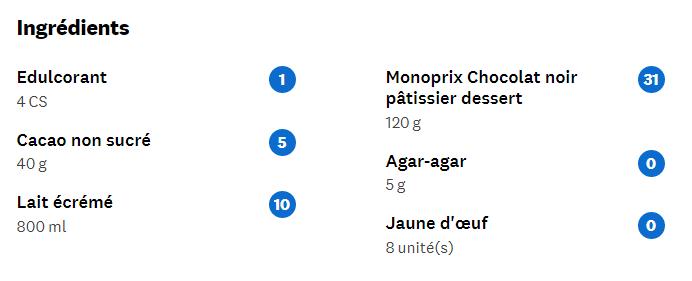 ingredients-bavarois-mousseux-chocolat-ww