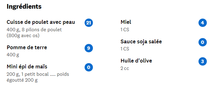 ingredients-poulet-sauca-cajun