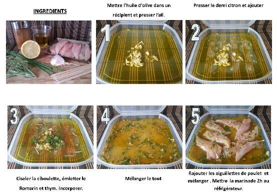 Ici la marinade est assaisonnée avec du piment doux, du sel et poivre (vous pouvez choisir une autre épice), et les brochettes sont accompagnées de riz long accomodé de 2 à 3 cuil. de marinade.