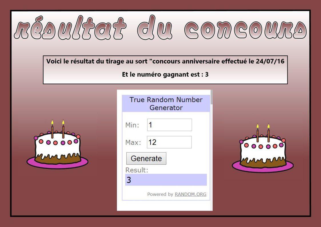 résultat du concours anniversaire 2 ans du blog