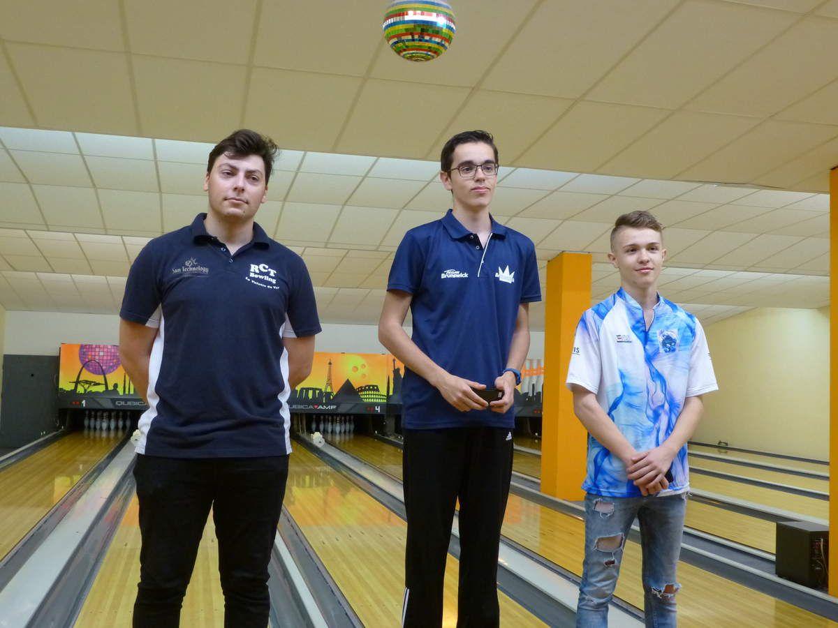 Résultat 6ème journée Championnat Jeunes District