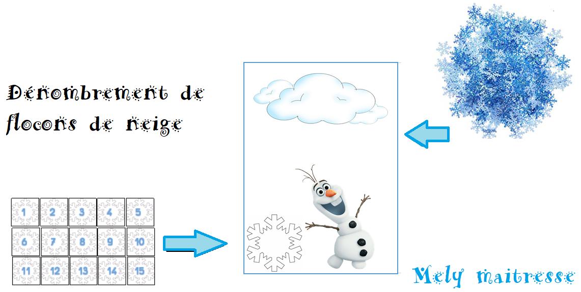 Jeu de dénombrement : OLAF le bonhomme de neige