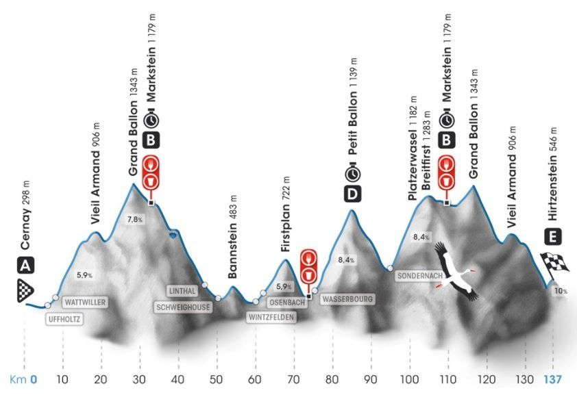 L'Alsacienne Cyclosportive