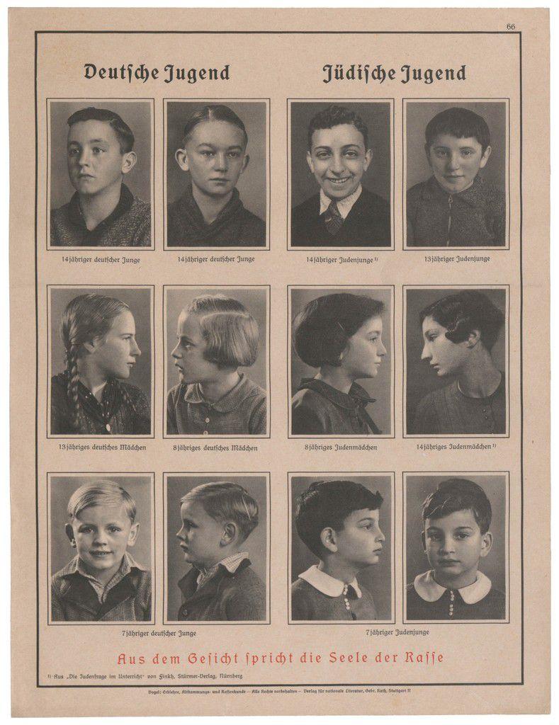 """Affiche antisémite comparant les différences physiques entre des enfants """"Aryens"""" et des enfants juifs. Allemagne, 1935. © Mémorial de la Shoah"""
