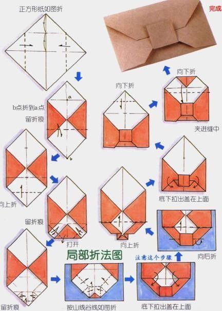 Les minis enveloppes pour un petit mots pour les adultes ou pour glisser un billet pour les enfants