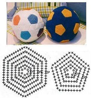 Ballon de foot et diagramme