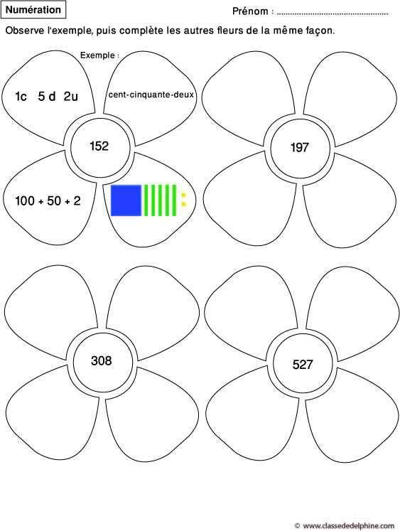 Numeration Fleurs Des Nombres Cp Ce1 Le Blog De Delphine